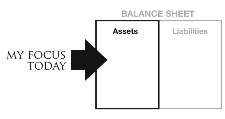 My focus today is on acquiring assets