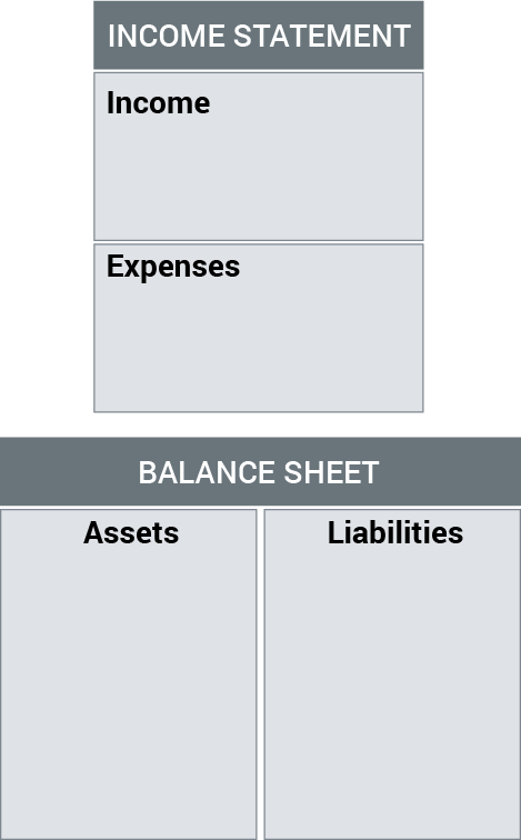 Personal Finance Statement Template from www.richdad.com