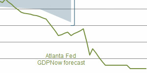 evolution of atlanta fed gdpnow